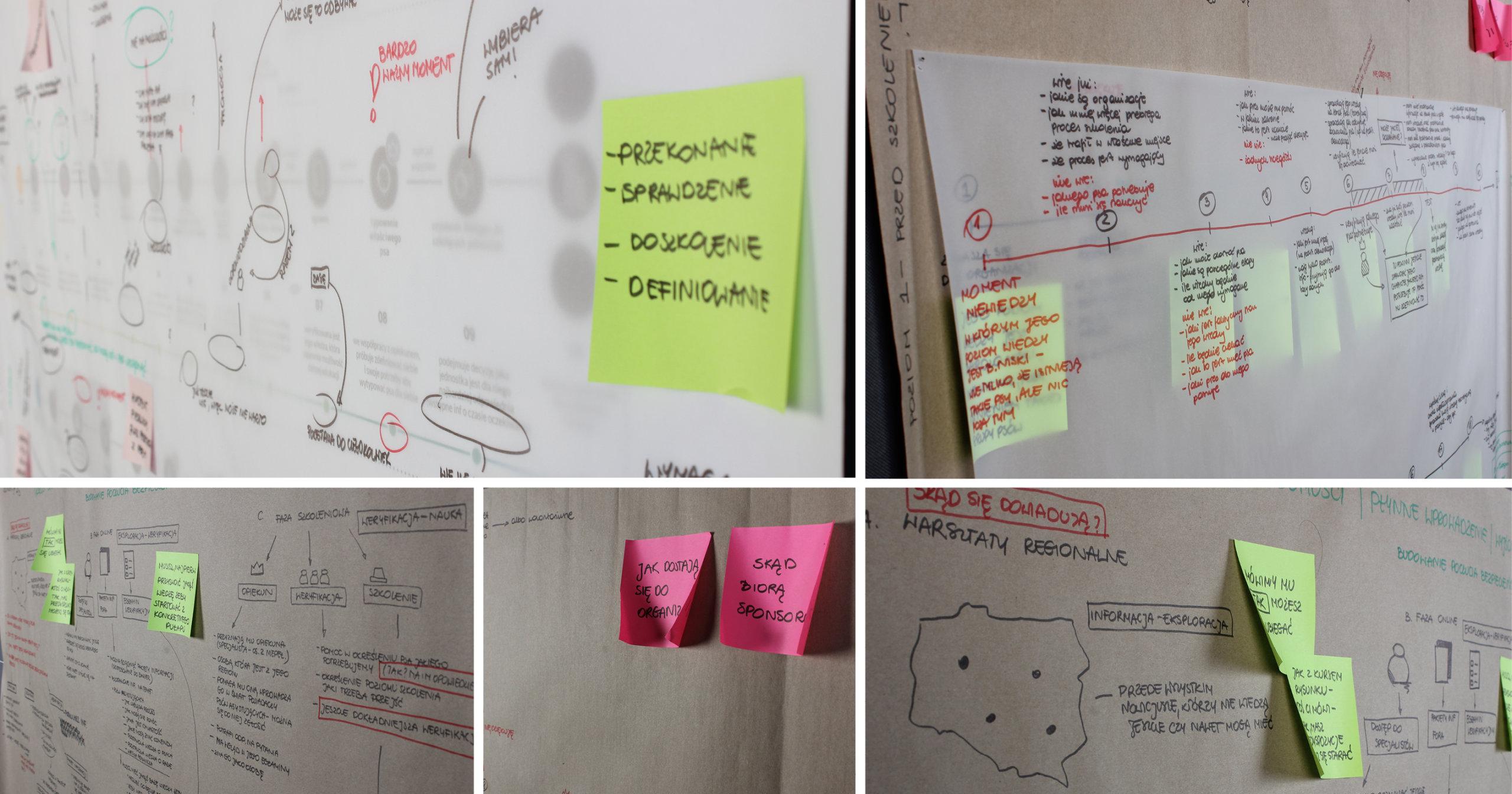 """Ilustracja składa się ze zbioru pięciu zdjęć. Na zdjęciach widoczne są notatki zrobione na szarym papierze pakowym. W niektórych miejscach pojawiają się karteczki samoprzylepne, na których widoczne są pytania """"Jak dostają się do organizacji?"""" """"Skąd biorą sponsorów?"""" a także wypunktowane hasła """"przekonanie, sprawdzenie, doskonalenie, definiowanie"""". W niektórych miejscach znajdują się dodatkowe notatki wykonane na pergaminie."""